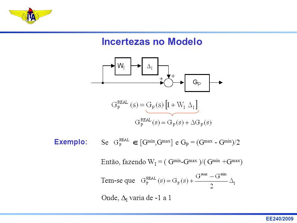 Incertezas no Modelo Exemplo: Se  [Gmin,Gmax] e GP = (Gmax - Gmin)/2